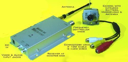 Birdhouse Spy Cam Wireless Hawk Eye